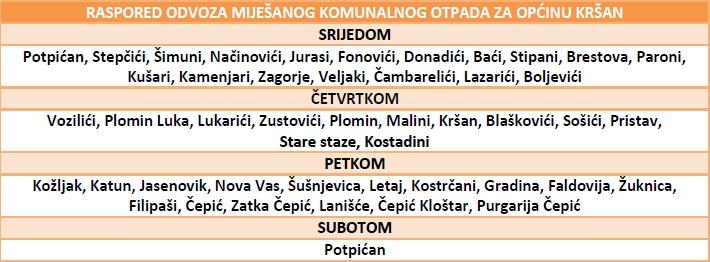 Raspored MKO-Kršan
