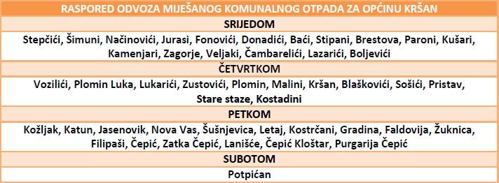 Raspored odvoza MKO za Općinu Kršan